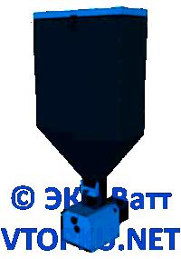 Пеллетрон-15МА